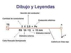 Teórica 2- Instalaciones Eléctricas Line Chart, Dexter, Electrical Plan, Circuit Diagram, Electrical Work, Dexter Cattle