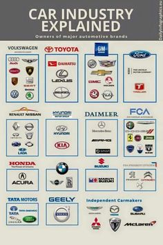 Independent carmaker MAZDA!