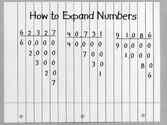 Math Place Value Chart | ALEX Lesson Plan: Explorations in Place Value