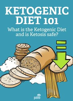 What is the Ketogenic Diet and Is Ketosis Safe? Everything you need to know about the Ketogenic diet! What it is, what foods to eat, and if Ketosis is really safe or not. Ketogenic Diet Menu, Ketogenic Lifestyle, Ketogenic Recipes, Paleo Diet, Is Keto Diet Safe, Paleo Recipes, Dukan Diet, Diet Foods, Diet Plan Menu