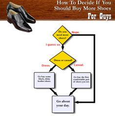 Men buying shoes