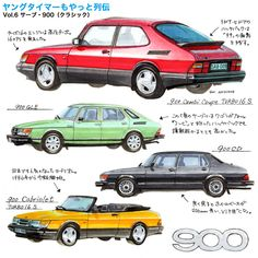 Evolution of the Iconic, Legendary Saab 900 Saab Automobile, Saab Turbo, Saab 900, Retro Advertising, Best Classic Cars, Car Drawings, Top Cars, Car Wallpapers, Volvo