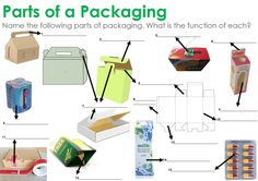 parts of a packaging answers Display Boards For School, School Displays, Creative Communications, Learning Methods, Food Themes, Graphic Design Typography, Industrial Design, Packaging Design, Packing