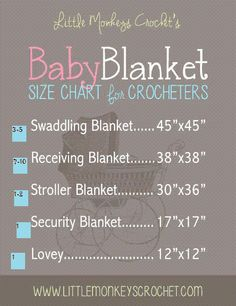 blankets needed ---kind and number
