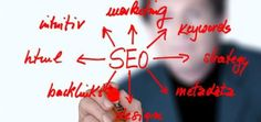 Search Engine Optimization is the acronym for Internet Search Engine MARKETING, and it Offers all the strategies and techniques that will lead a certain website to an higher position and also an improved place within the serp's of a particular online search engine.