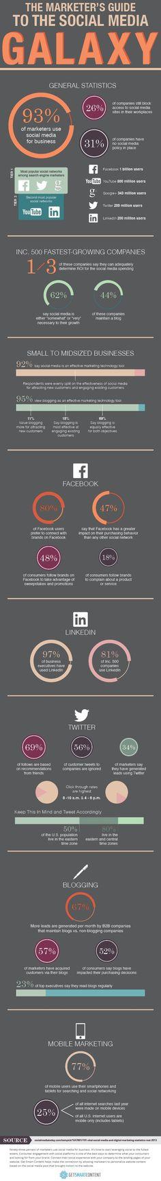 Guía de marketing para la galaxia de las Redes Sociales #infografia #infographic #socialmedia