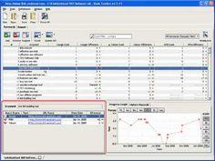 Zoekwoorden Vinden | Posities Checken - http://timechambermarketing.com/uncategorized/zoekwoorden-vinden-posities-checken/