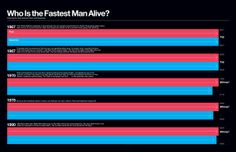 Crazy Facts You Didn't Know About Comic Book Superheroes, Visualized (INFOGRAPHIC)