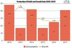 Remarkable growth of Composite Simulation Software Market continues, exclusive data analysis reveals the Key Trends & Market Analysis