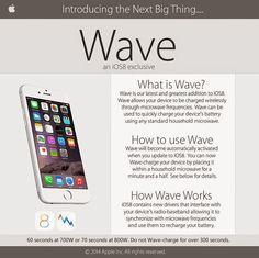 Apple users, meet Wave.
