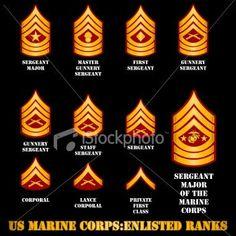 Marines earn these stripes- United States Marine Corps Once A Marine, Marine Mom, Navy Marine, Us Navy, Military Ranks, Military Insignia, Military Love, Usmc Ranks, Military Party