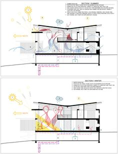 RainShine House Drawing | Credit: Robert M. Cain Architect