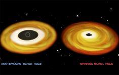 Esta ilustración muestra un disco de gas orbitando un agujero negro, con rayos X saliendo del interior, blanco-shaded región. Para el agujero negro no giratorio (izquierda), este radio interior es grande. Por el agujero negro de giro rápido (derecha), el gas puede orbitar muy cerca del horizonte de sucesos, por lo que la radio es mucho más pequeño.