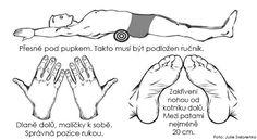 Jak zhubnout v pase a narovnat záda?  1.Smotejte ručník do pevného válečku, dlouhého nejméně 40 a silného 7-10 cm. Váleček omotejte pevnou nití, aby se nerozmotával.  2.Posaďte se na dostatečně pevnou podložku (postel není vhodná, je příliš měkká). Svinutý váleček položte za sebe.  3.Pomalu se pokládejte na záda, váleček přitom přidržujte rukama napříč pod pasem, tak, aby byl přesně pod pupkem – to je velmi důležité.  4.Nohy dejte od sebe na šířku svých ramen a od kotníků dolů navzájem…