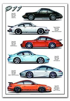The print features 50 original illustrations, one for each year of 911 production. The images have been intricately crafted to show all of the period-correct body styles, colors, options and changes which have made the 911 the icon it is today. A short de Porsche Sports Car, New Sports Cars, Porsche Cars, Sport Cars, Vintage Sports Cars, Vintage Cars, Porsche Carrera, Porsche 918 Spyder, Porsche 911 Turbo