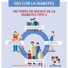 Hoy 14 de noviembre: Día Mundial de la Diabetes toma en cuenta estos datos. Pues su padecimiento puede generar complicaciones de muerte.
