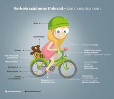 verkehrssicheres-fahrrad-uebersicht-gross.jpg (1000×870)