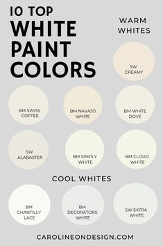 10 White Paint Colors that Designers Love White can be one of the hardest paint 'colors' to choose SO I've narrowed down for you the hundreds of options to 10 white paint colors that designers love! - 10 White Paint Colors that Designers Love Off White Paint Colors, Cream Paint Colors, Off White Paints, Best White Paint, Paint Colors For Home, Paint Colours, Neutral Paint, Off White Colour, Indoor Paint Colors