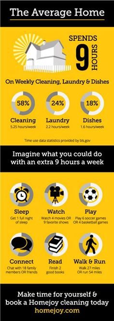 What would you do if you had 9 extra hours to do exactly whatever you want with every week?