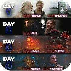 Give Thor a break marvel Marvel Avengers, Marvel Dc Comics, Marvel Heroes, Captain Marvel, Asgard Marvel, Marvel Comic Books, Funny Marvel Memes, Marvel Jokes, Dc Memes