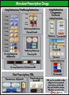 prescription_drug_stimulant_card_master Pharmacist Education and Study. Nursing Assessment, Pharmacology Nursing, Medical Facts, Medical Science, Pharmacist Education, Nursing School Notes, Nursing Schools, Nursing Information, Psychiatric Nursing