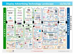 mobile ad market