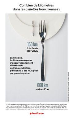 by Wedodata pour la région Ile-de-France