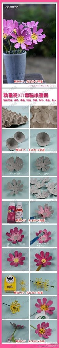 Pictorial Painted Egg Crate Flowers -- from duitang.
