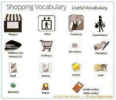 Shopping Vocabulary - English Conversations