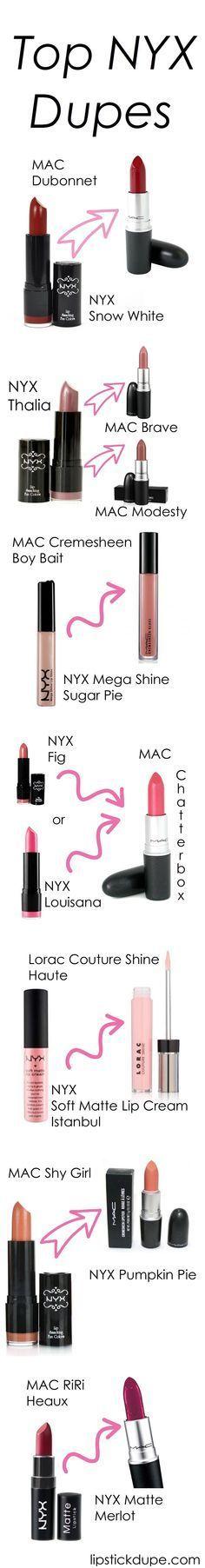 Dupe MAC lipstick