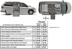 Medidas interiores Chrysler Voyager IV 2001-2007 He pasado las medidas de pulgadas a centimetros Chrysler Voyager, World Information, Door Opener, Van, Wood, Stuff Stuff, Past Tense, Interiors, Vans