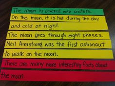 Paragraph writing - green strip for topic sentence, yellow for supporting detail sentences, and red for closing sentence. LOVE this!