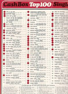 Because of the chart's size, not all of the chart is visible in the scan below. The chart size is larger than the scanner size capability. This attractive and collectible chart would make a nice item for matting, framing, display, etc. Top Hit Songs, Throwback Songs, 100 Chart, Cash Box, Music Charts, Love Me Like, Music Heals, Music Magazines, Musica
