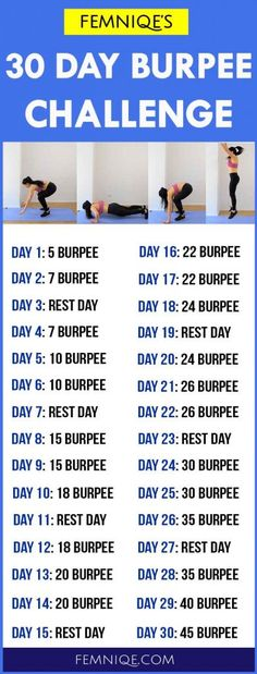 Give this 30 day burpee challenge a try for maximum fat loss - If you want a single workout that can melt fat fast then you should try burpee. This 30 day burpee challenge is beginner friendly and can be done by anyone who want to lose weight fast. Weight Training For Beginners, Weights For Beginners, Weight Training Workouts, Workout For Beginners, Beginner Running, Fitness Workouts, Training Tips, Fitness Diet, Yoga Fitness