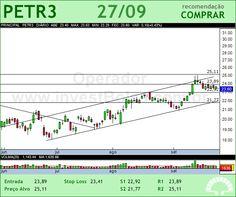 PETROBRAS - PETR3 - 27/09/2012 #PETR3 #analises #bovespa