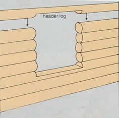 how to build log cabins | Log cabin interior construction