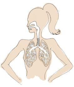 Hardlopen/sporten en astma