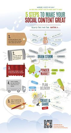 How Do You Make Your Social Content Great? #Content #Infographic