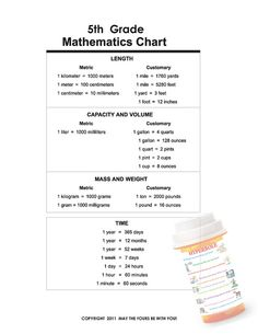 5th Grade Classroom Math Poster by The Writing Doctor, via Flickr