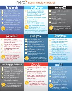 Si quieres convertirte en un experto en Redes Sociales, repasa esta lista de los canales y sus características más importantes. This infographic is the ultimate social media checklist! Why? Because it highlights so many channels. Learn all about Twitter, Facebook, LinkedIn, Pinterest, Instagram, Foursquare, GooglePlus, Reddit, and Blogging are highlighted. Enjoy becoming an SMM expert! #MarketingAyuda