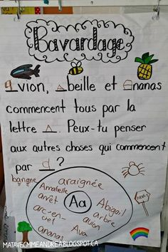Teaching French alphabet, letters and letter sounds. Bavardage du matin - discuter une lettre par jour en grand groupe - Good for beginning of class activity! Teaching Letters, Teaching Kindergarten, Primary Teaching, How To Speak French, Learn French, French Teaching Resources, Teaching Ideas, Teaching Spanish, French Alphabet