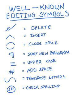 Well-known editing symbols, as drawn by Brian Klems • via Writer's Digest