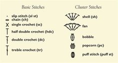 Crocheting with Symbols - How to Crochet - Blogs - Crochet Me