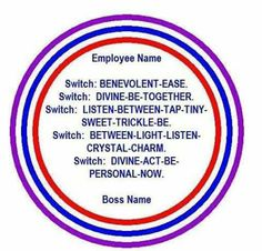 For good relationship with ur Boss