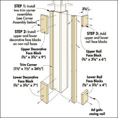 Building new porch column posts and railing, follow  this guideline for the front porch.