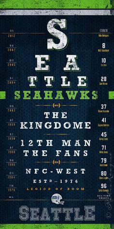 200 Best Seahawks Wallpaper Images In 2020 Seahawks Seattle Seahawks Seahawks Football