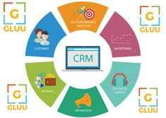 Customer relationship management (CRM) is any tool, strategy, or process that helps businesses better organize and access customer data. CRM software organizes technology to organize, power, and… Cheap Web Design, Crm System, Customer Relationship Management, Harvard Business School, Multi Level Marketing, Sales And Marketing, Business Website, Software Development, Application Development