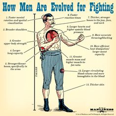 """The Art of Manliness """"Men Are Evolved For Fighting"""" Self Defence, Self Defense Martial Arts, Self Defense Tips, Self Defense Techniques, Survival Life Hacks, Survival Tips, Survival Skills, Camping Survival, Art Of Manliness"""