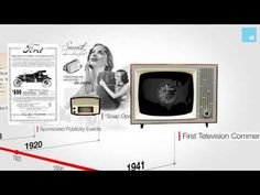 The video provides a bird's eye view of the evolution of the advertising industry from ad agencies to brand building to soap operas to branded content. Advertising History, Advertising Industry, Interactive Marketing, Brand Building, Digital Trends, Visual Communication, Vintage Advertisements, Digital Scrapbooking, Digital Marketing