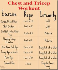 exercise routine